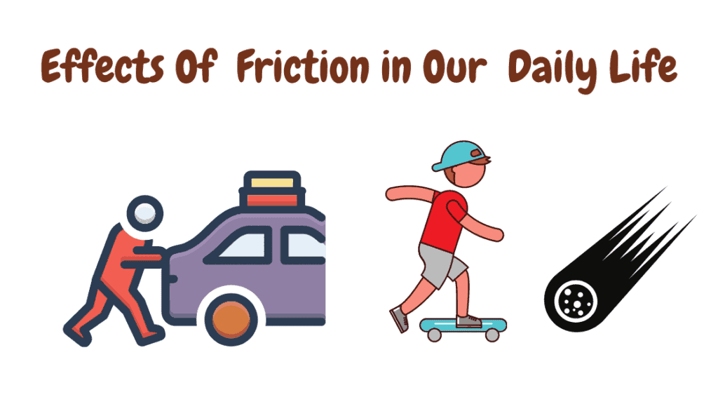 Effects of Friction in our daily life blog banner